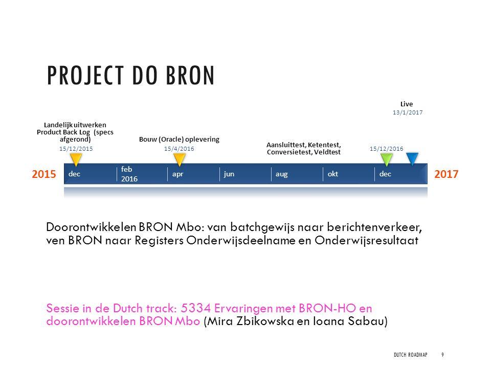 Project DO BRON Live. 13/1/2017. Landelijk uitwerken Product Back Log (specs afgerond) Bouw (Oracle) oplevering.