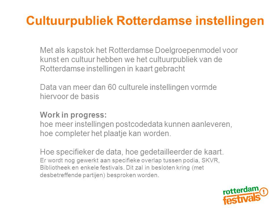 Cultuurpubliek Rotterdamse instellingen