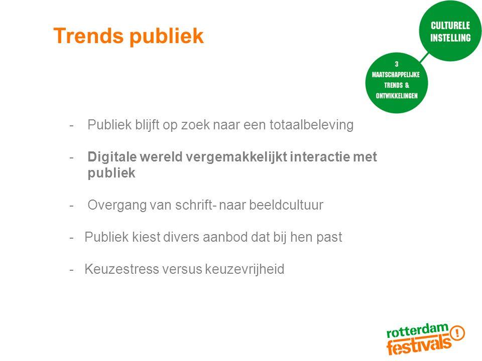 Trends publiek Publiek blijft op zoek naar een totaalbeleving