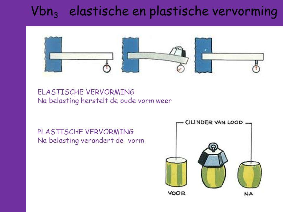 Vbn3 elastische en plastische vervorming