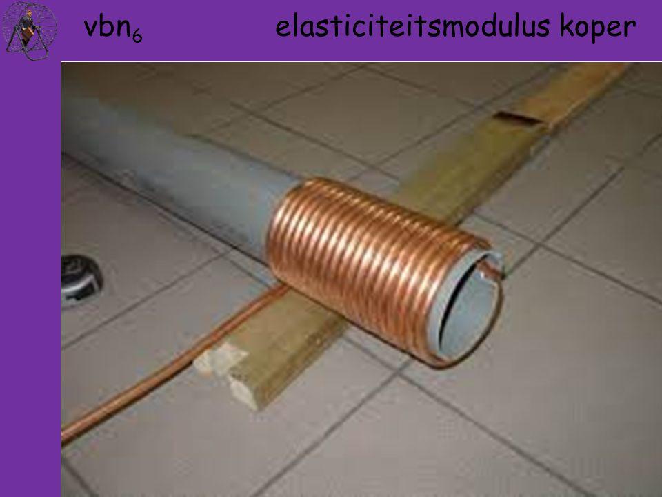 vbn6 elasticiteitsmodulus koper