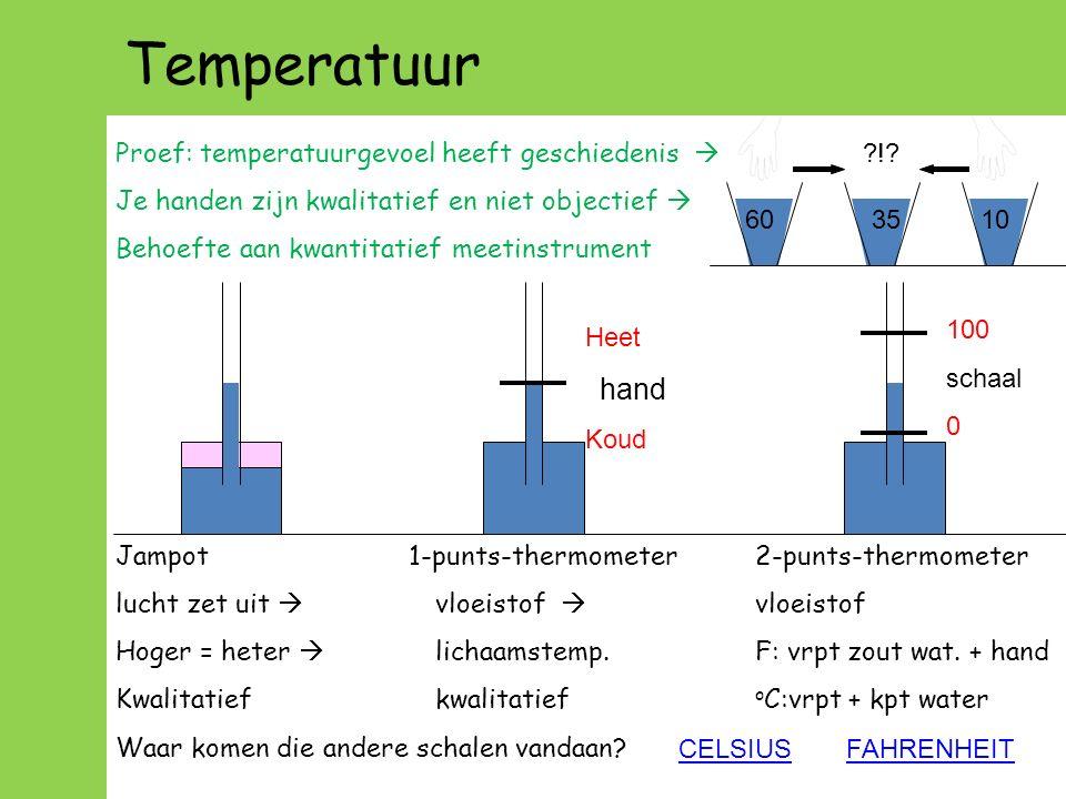 Temperatuur 35 60 10 ! Proef: temperatuurgevoel heeft geschiedenis 