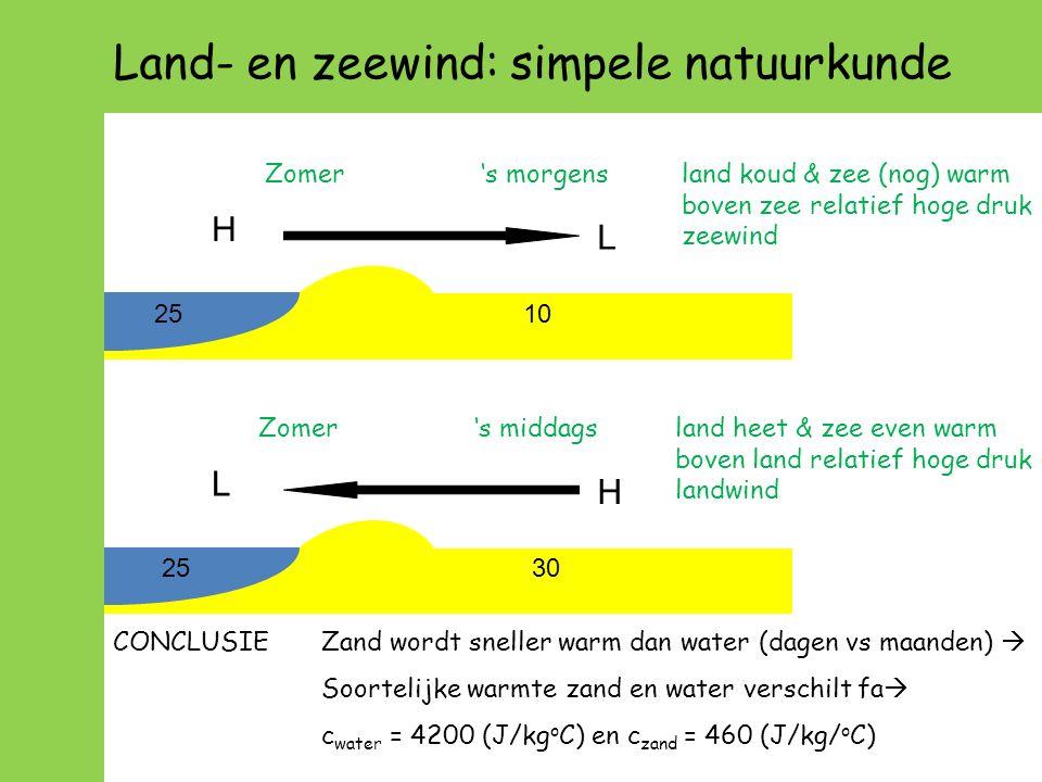 Land- en zeewind: simpele natuurkunde