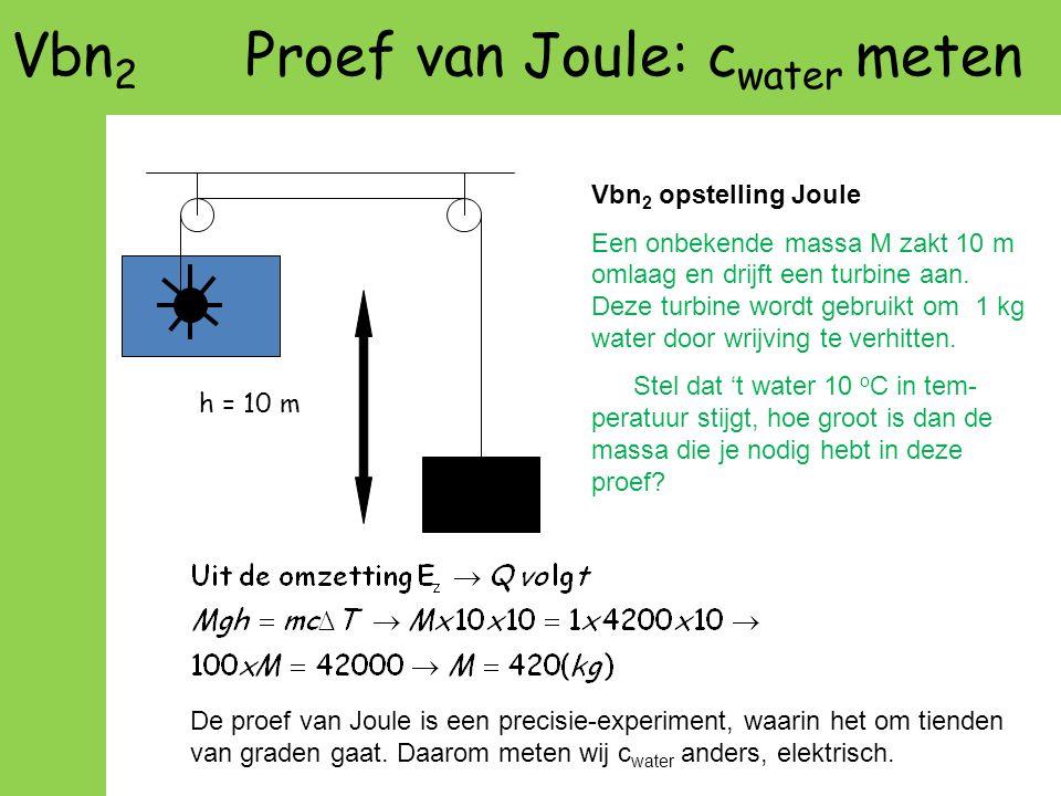 Vbn2 Proef van Joule: cwater meten