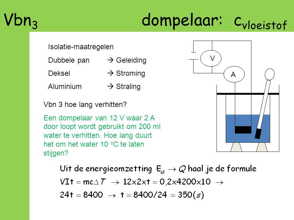 Vbn3 dompelaar: cvloeistof