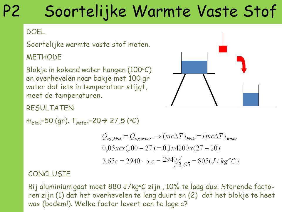 P2 Soortelijke Warmte Vaste Stof