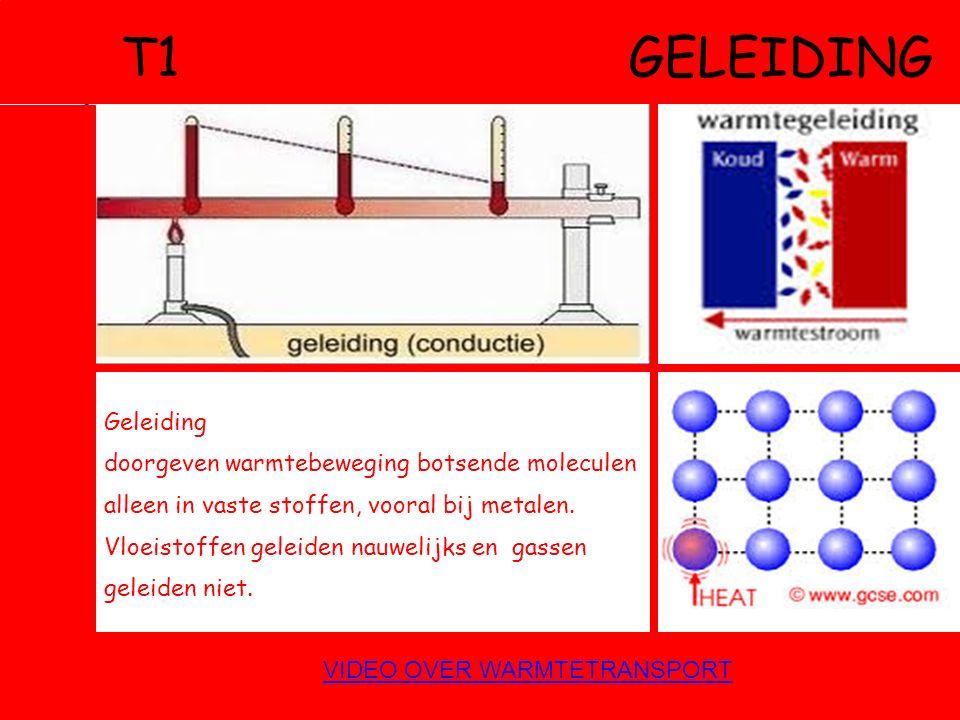 T1 geleiding Geleiding doorgeven warmtebeweging botsende moleculen