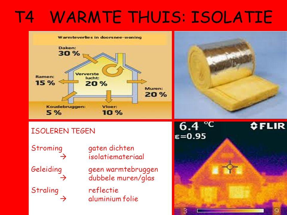 T4 Warmte thuis: isolatie