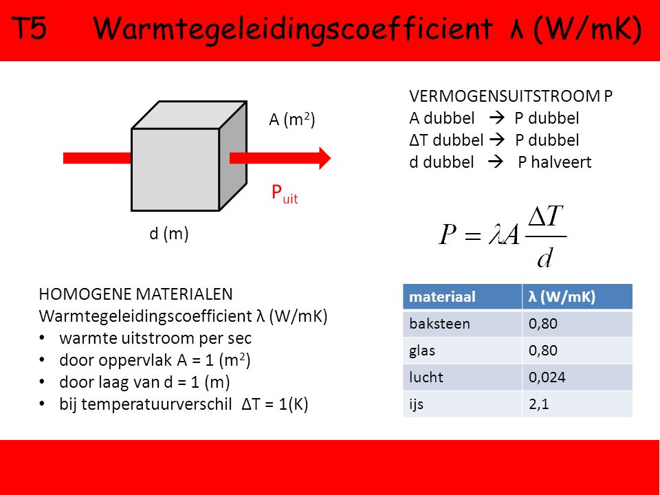 T5 Warmtegeleidingscoefficient λ (W/mK)