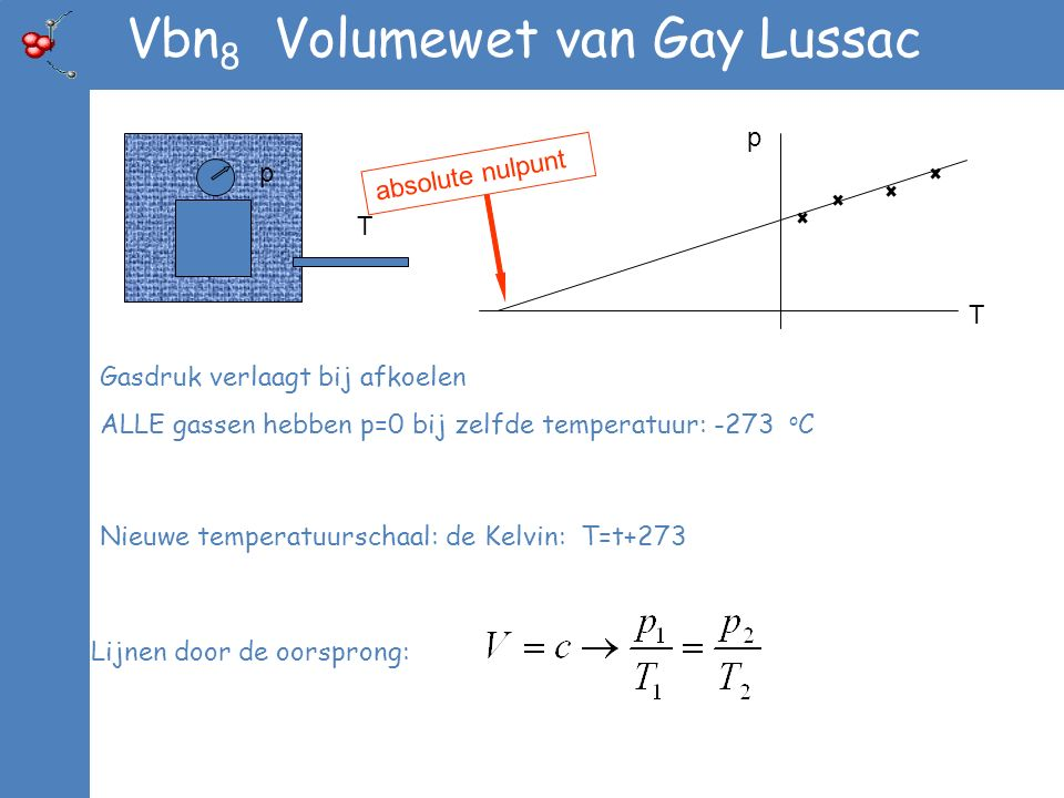 Vbn8 Volumewet van Gay Lussac