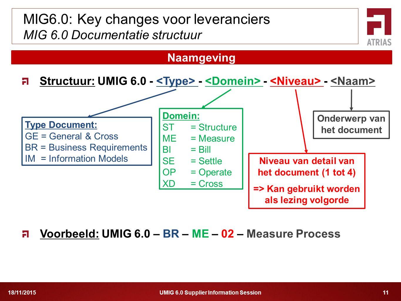 MIG6.0: Key changes voor leveranciers MIG 6.0 Documentatie structuur