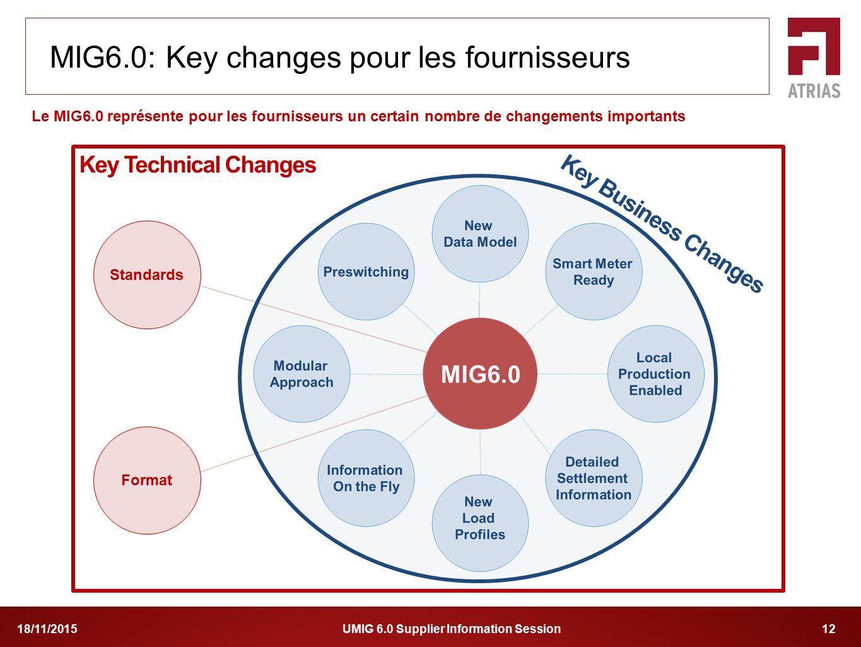 MIG6.0: Key changes pour les fournisseurs