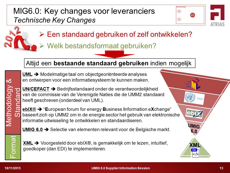 MIG6.0: Key changes voor leveranciers Technische Key Changes