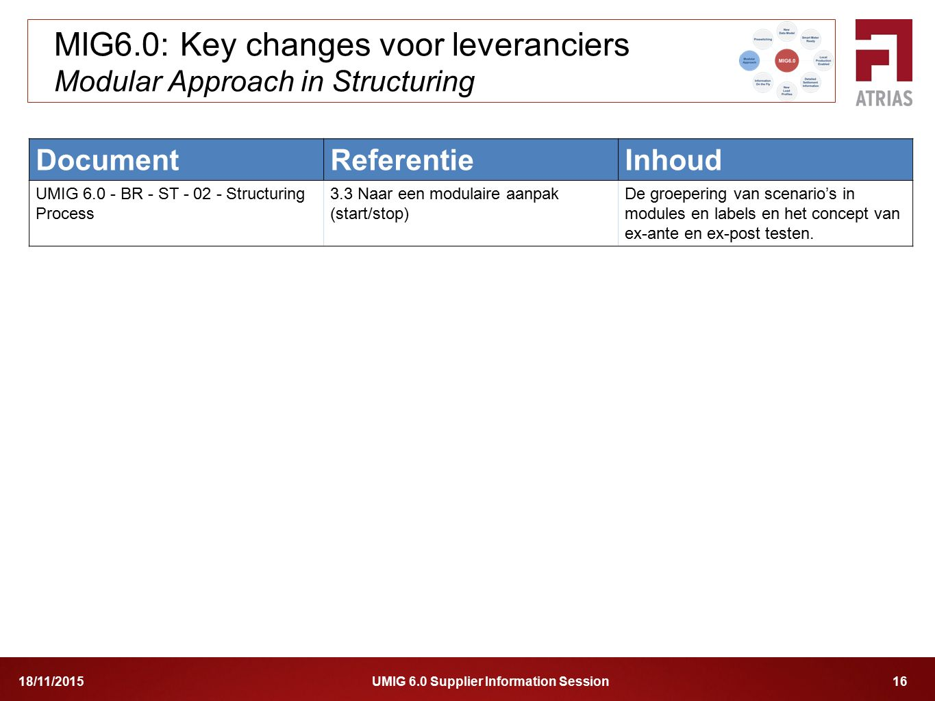 MIG6.0: Key changes voor leveranciers Modular Approach in Structuring