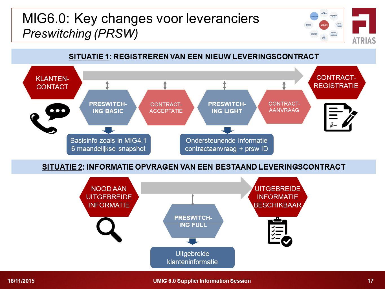 MIG6.0: Key changes voor leveranciers Preswitching (PRSW)