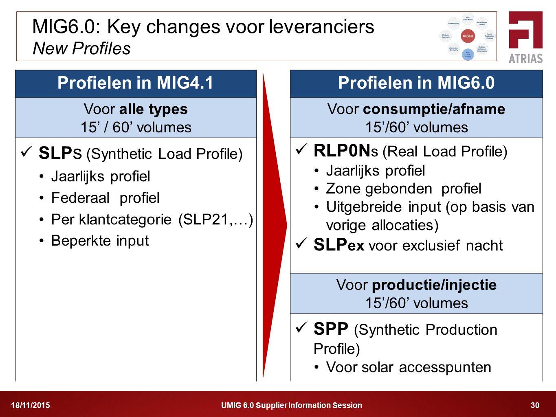 MIG6.0: Key changes voor leveranciers New Profiles