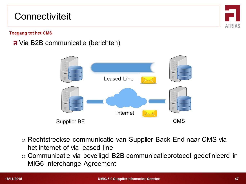 Connectiviteit Via B2B communicatie (berichten)