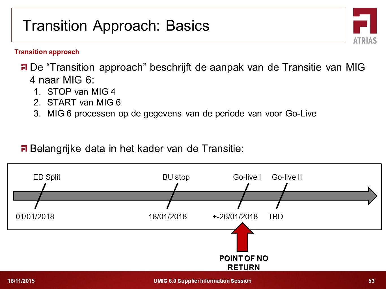 Transition Approach: Basics
