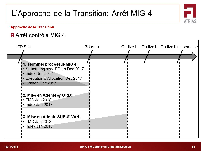 L'Approche de la Transition: Arrêt MIG 4