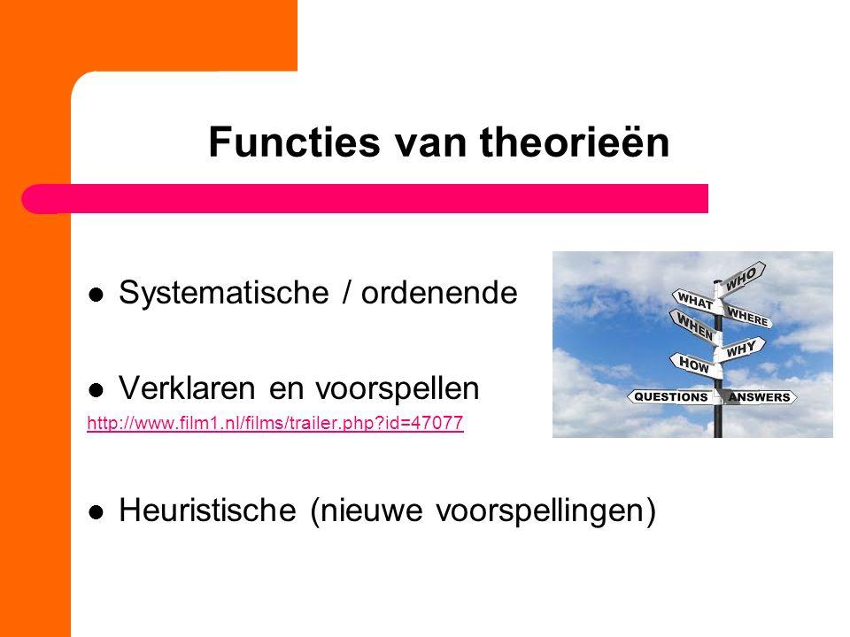Functies van theorieën