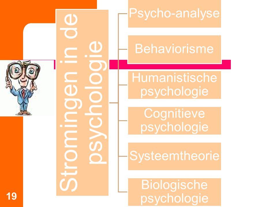 Stromingen in de psychologie