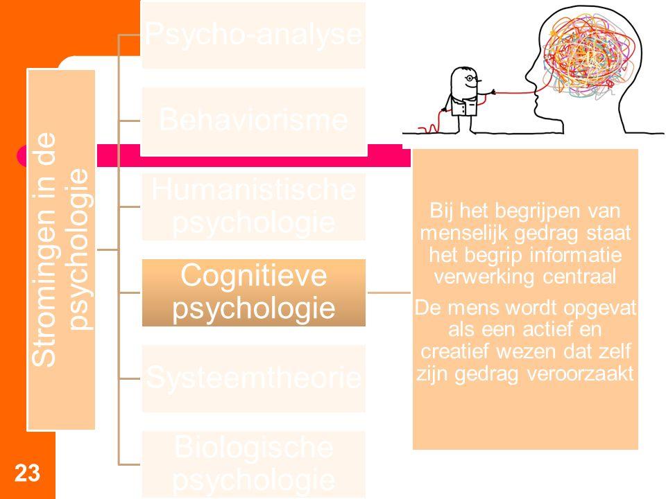 Stromingen in de psychologie Psycho-analyse