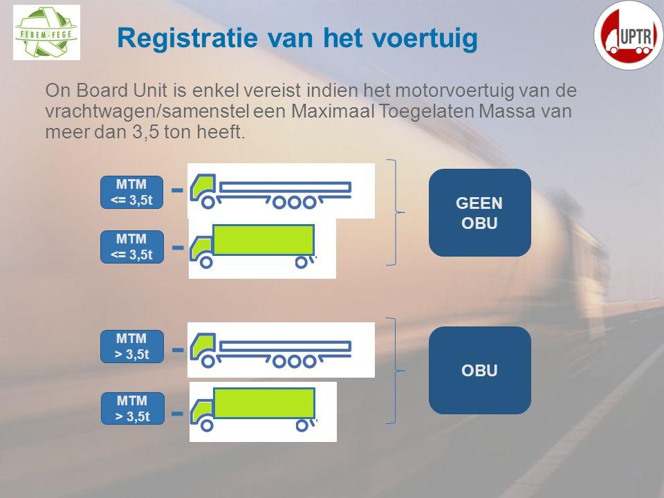 Registratie van het voertuig