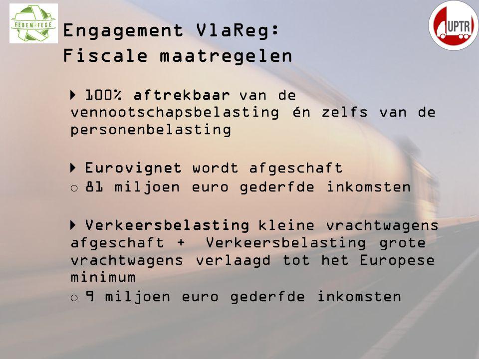 Engagement VlaReg: Fiscale maatregelen