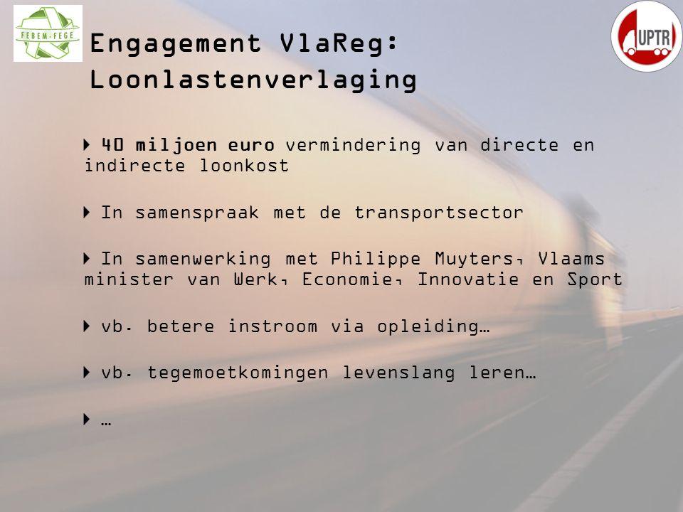 Engagement VlaReg: Loonlastenverlaging