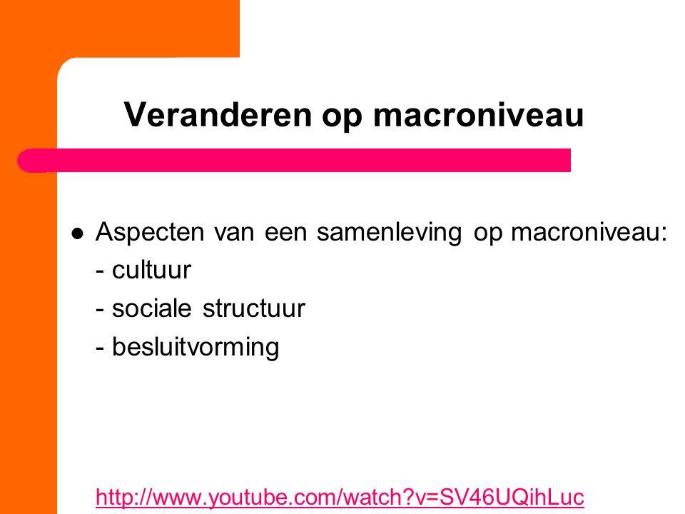 Veranderen op macroniveau