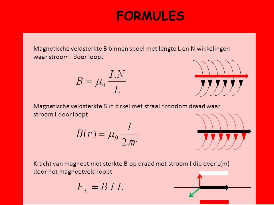 FORMULES Magnetische veldsterkte B binnen spoel met lengte L en N wikkelingen waar stroom I door loopt.