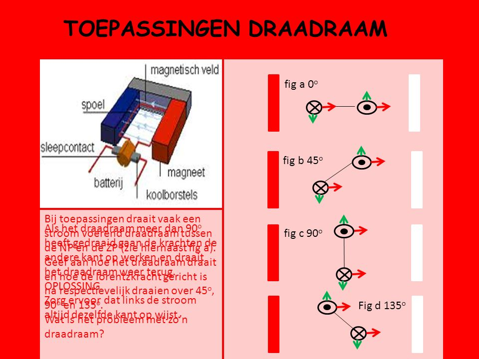 TOEPASSINGEN DRAADRAAM