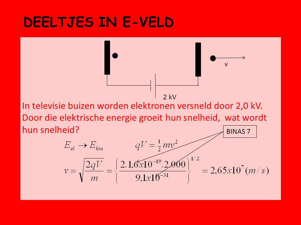 DEELTJES IN E-VELD v. 2 kV.