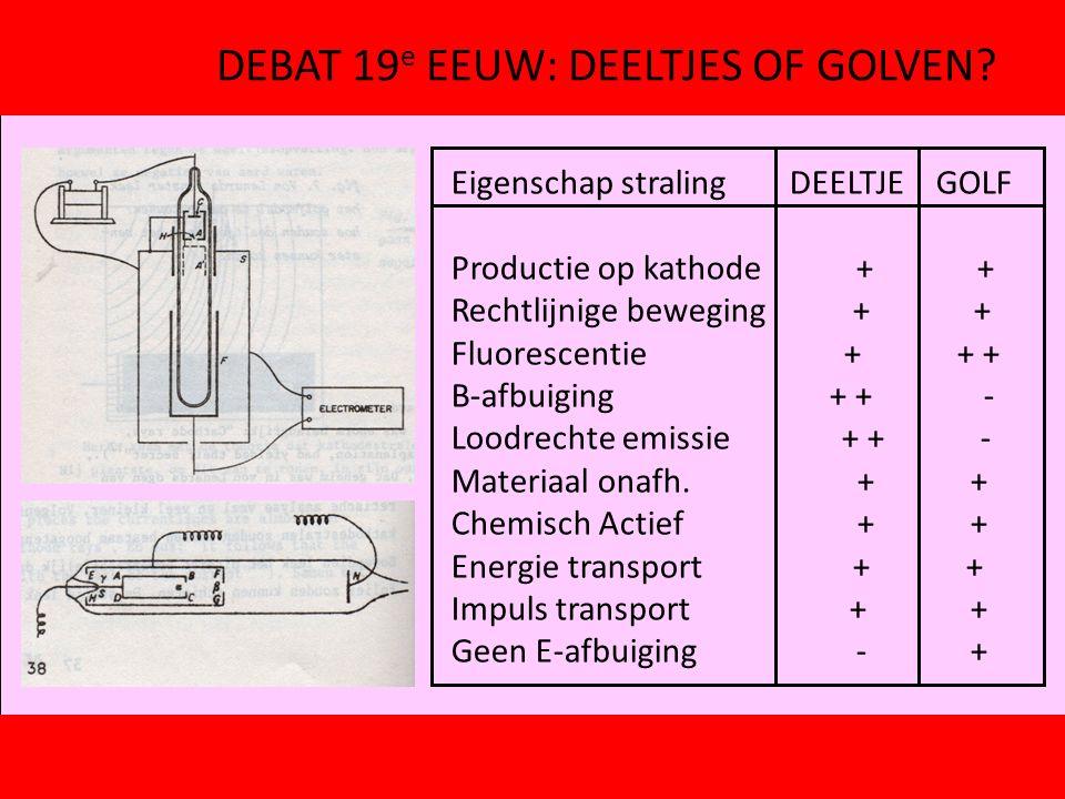 Debat 19e eeuw: deeltjes of golven