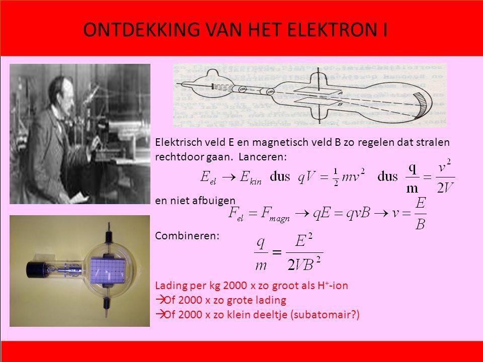 Ontdekking van het elektron I