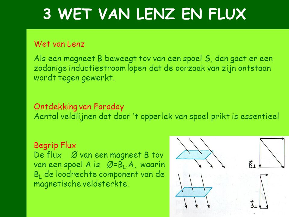 3 WET VAN LENZ EN FLUX Wet van Lenz