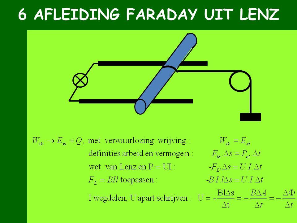 6 AFLEIDING FARADAY UIT LENZ