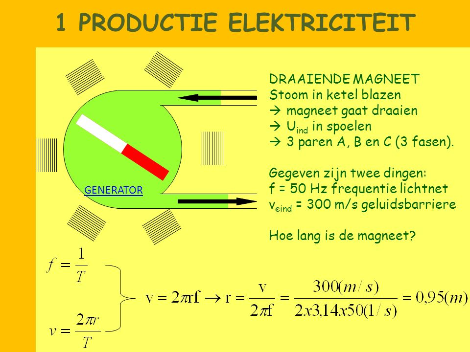 1 PRODUCTIE ELEKTRICITEIT