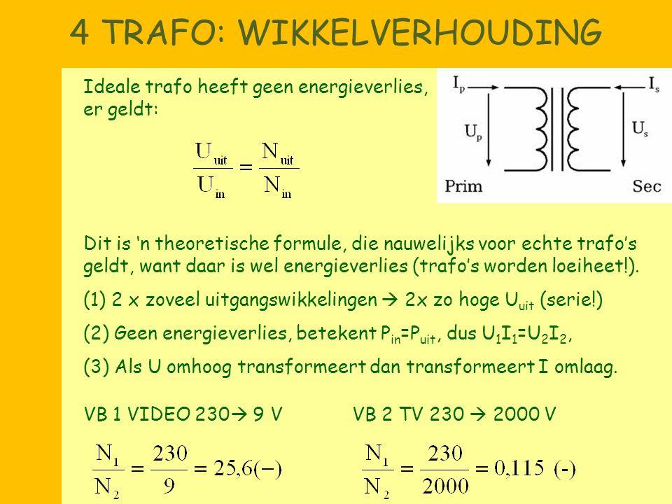 4 TRAFO: WIKKELVERHOUDING