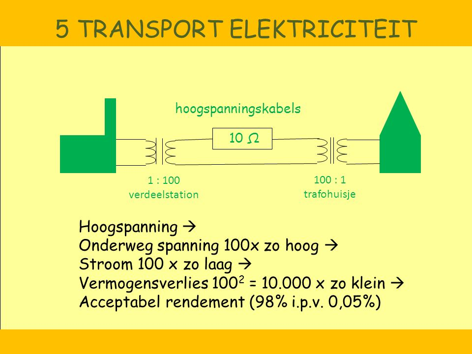 5 TRANSPORT ELEKTRICITEIT
