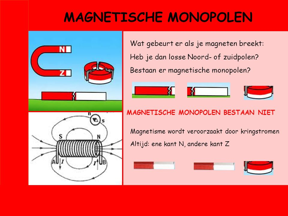 MAGNETISCHE MONOPOLEN