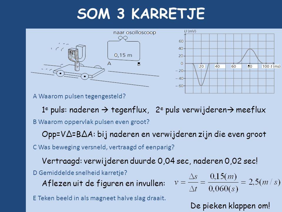 SOM 3 KARRETJE A Waarom pulsen tegengesteld B Waarom oppervlak pulsen even groot C Was beweging versneld, vertraagd of eenparig