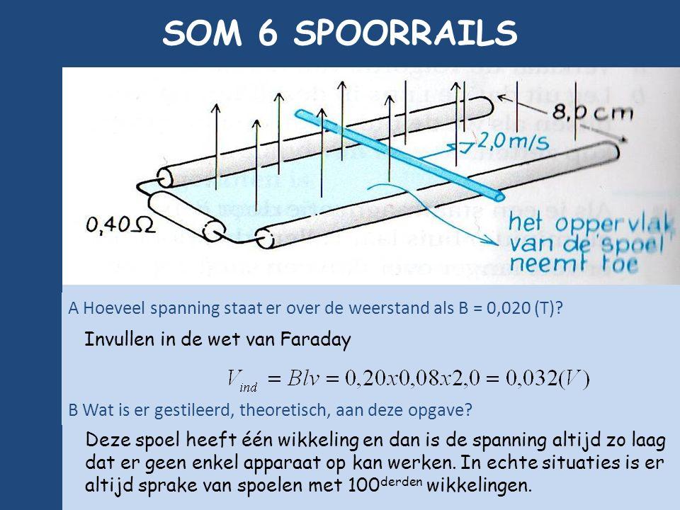 SOM 6 SPOORRAILS A Hoeveel spanning staat er over de weerstand als B = 0,020 (T) B Wat is er gestileerd, theoretisch, aan deze opgave