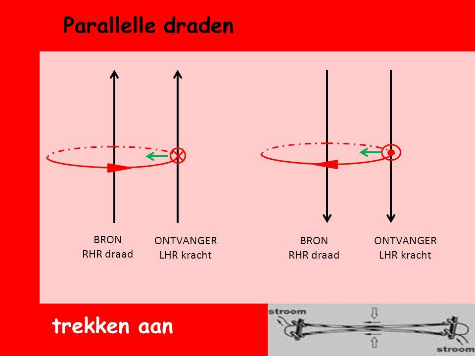 Parallelle draden trekken aan BRON RHR draad ONTVANGER LHR kracht BRON