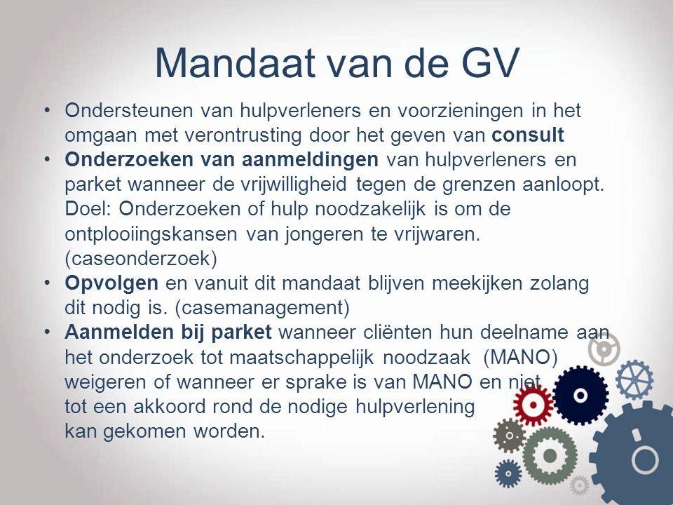 Mandaat van de GV Ondersteunen van hulpverleners en voorzieningen in het omgaan met verontrusting door het geven van consult.