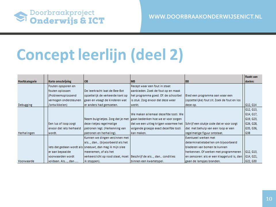 Concept leerlijn (deel 2)
