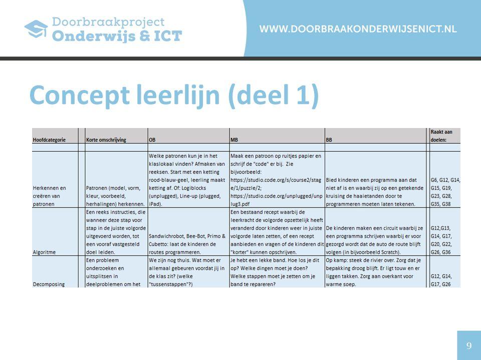 Concept leerlijn (deel 1)