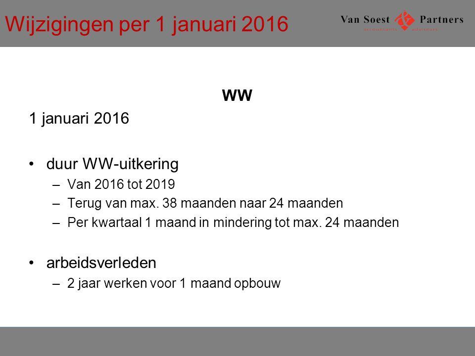 Wijzigingen per 1 januari 2016