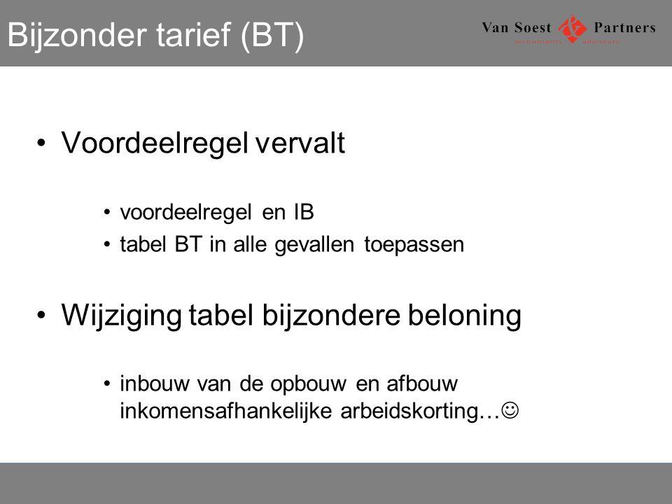 Bijzonder tarief (BT) Voordeelregel vervalt