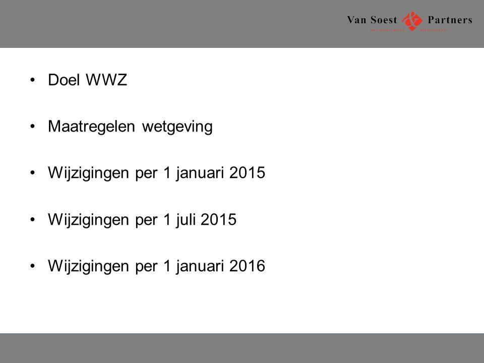 Doel WWZ Maatregelen wetgeving. Wijzigingen per 1 januari 2015.